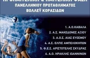 Πανελληνίου Πρωταθλήματος Κορασίδων στο Κλειστό της Καλαμίτσας απο αύριο